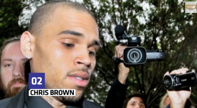Chris Brown agresse sa mère